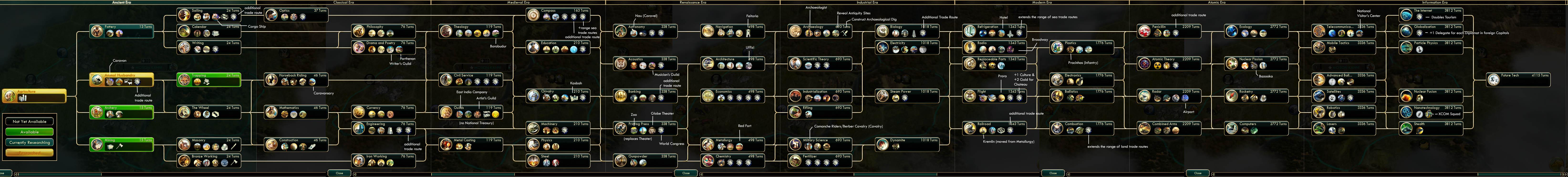 Цивилизацию 5 для виндовс 10
